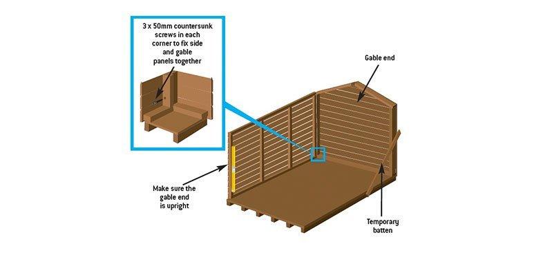 gable panels together