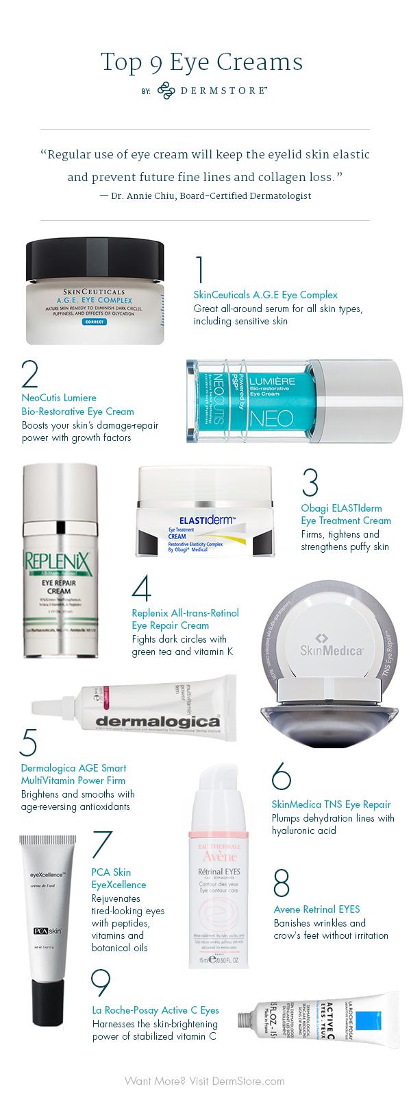9 Best Eye Creams - DermStore