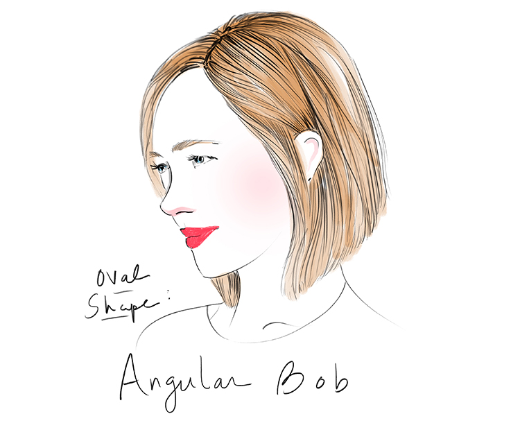 angular-bob I Dermstore Blog