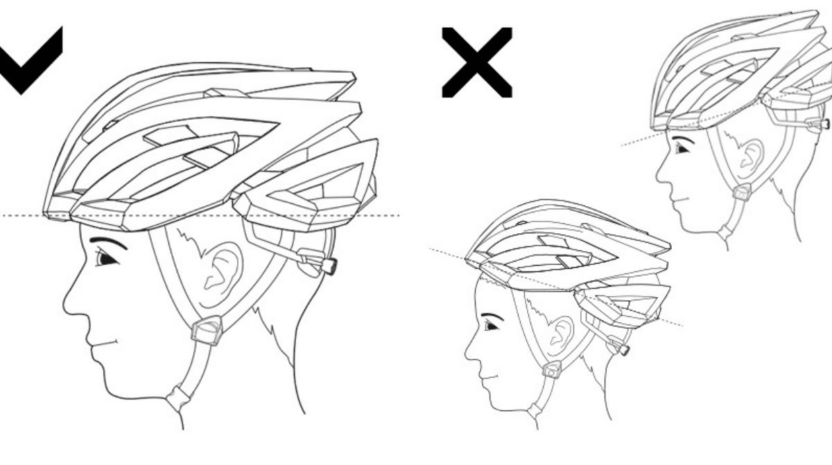 How To Fit A Helmet Properly