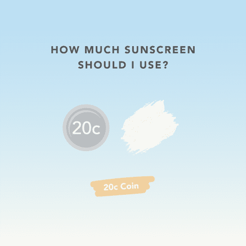 how much sunscreen should I use