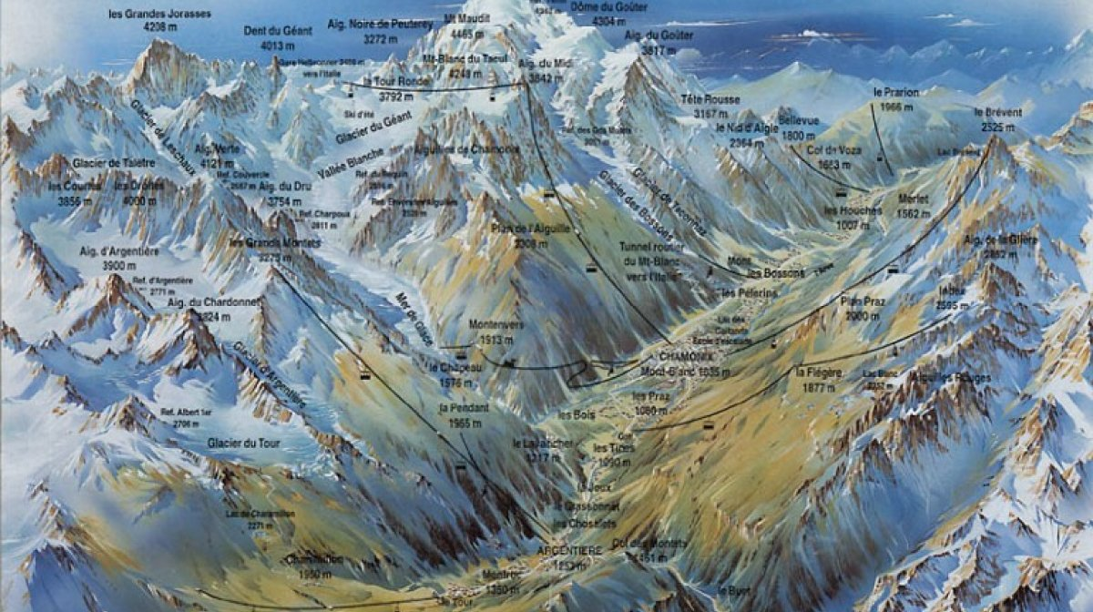 Chamonix Valley – 3 of the Best Hiking Routes