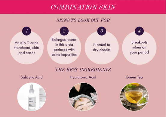 The ultimate guide to detecting your skin type