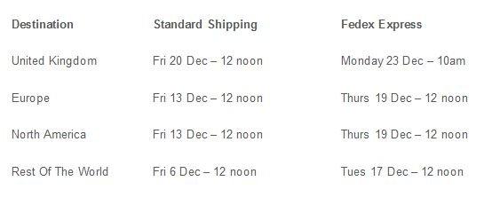ShippingDates3