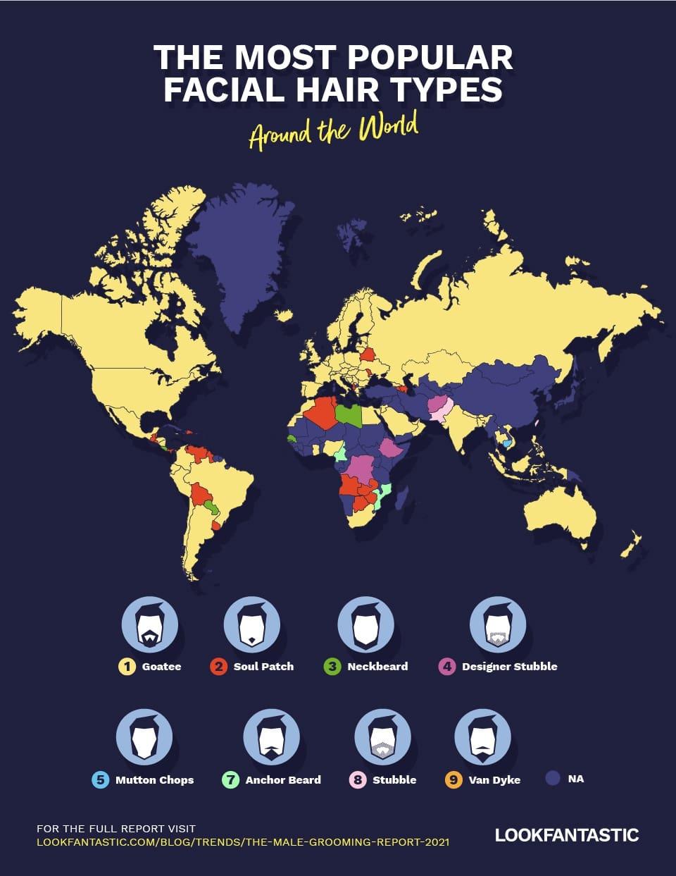 popular facial hair around the world