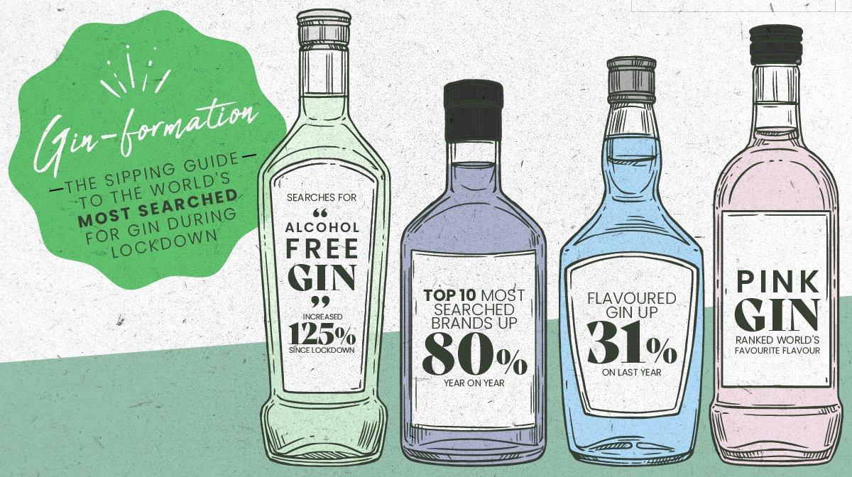 It's Gin O'Clock: International Gin and Tonic Day
