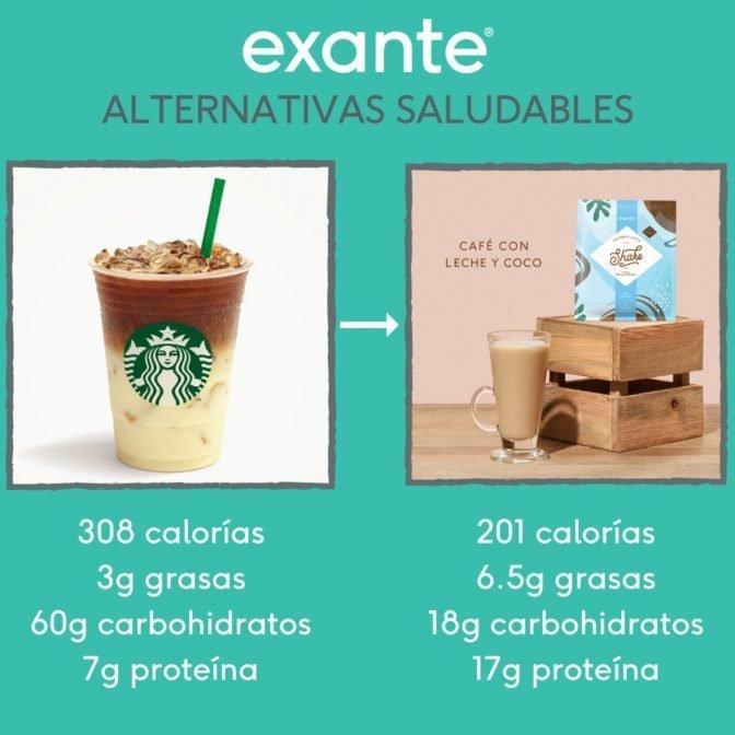 Batido de Café con Leche y Coco - Colección de Verano Exante