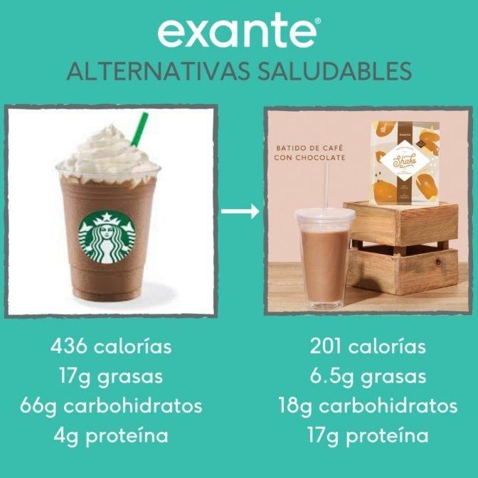 Batido de Café con Chocolate - Colección de Verano Exante