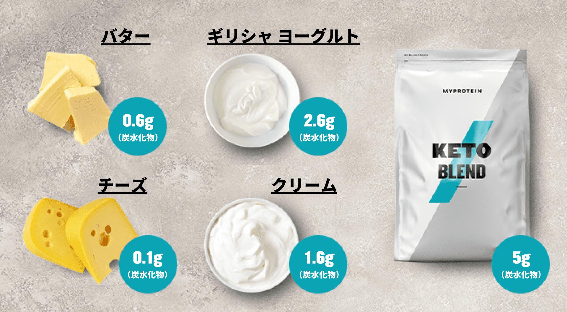 ケトジェニックダイエット 脂質の多い乳製品|マイプロテイン