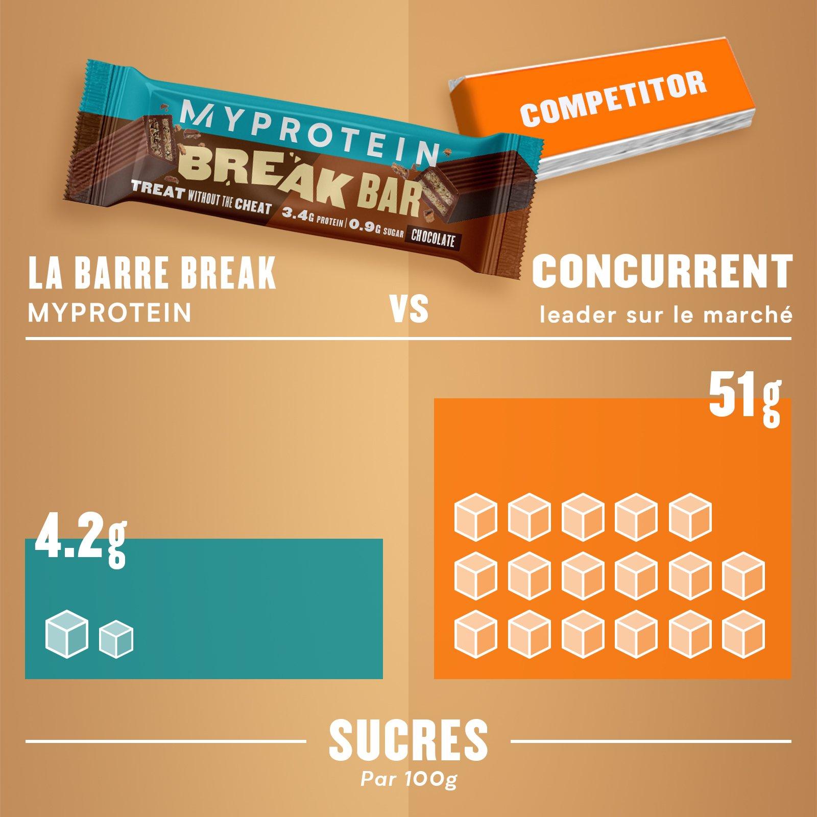 sucre break bar