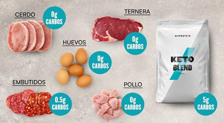 fuentes de proteína animal