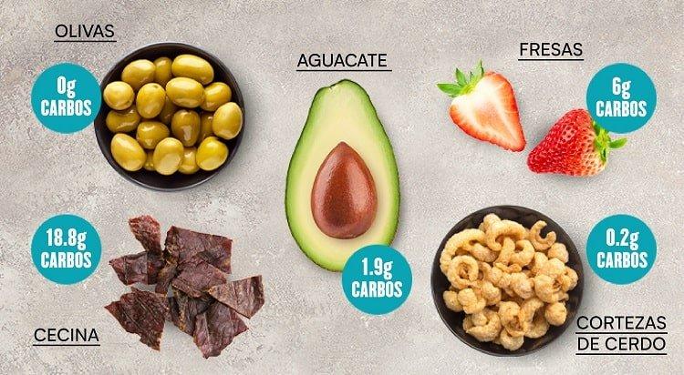 snacks dieta keto