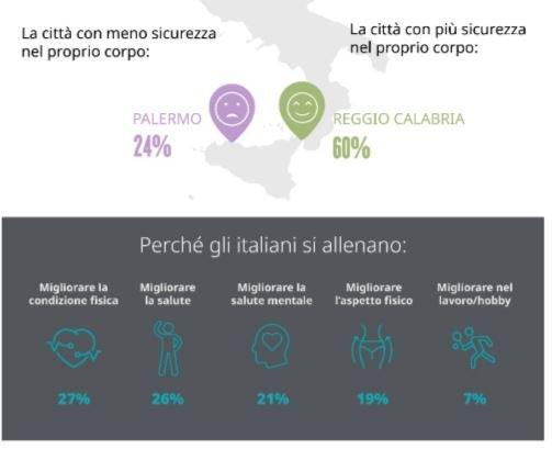 infografica: regioni con maggiori insicurezze