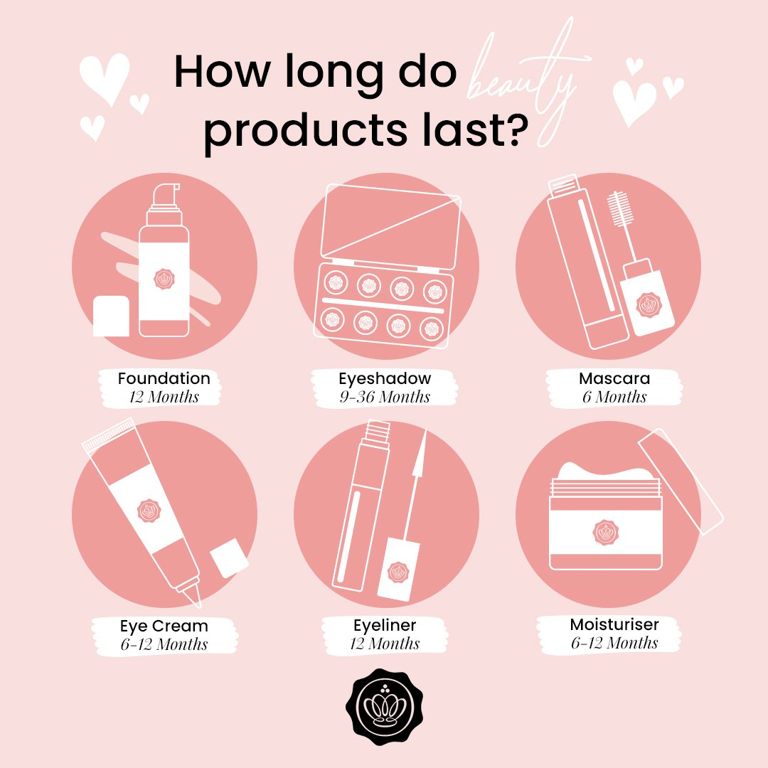 how-long-do-makeup-and-skincare-products-last-expiry-dates-glossybox