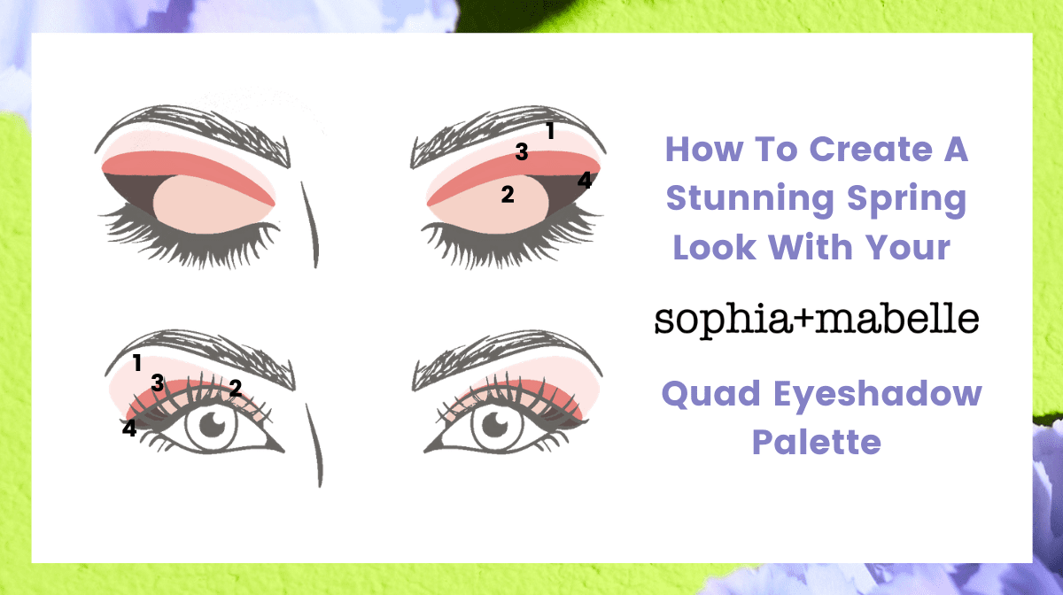 glossybox-april-woke-up-in-spring-eyeshadow-palette-how-to-sophia-and-mabelle