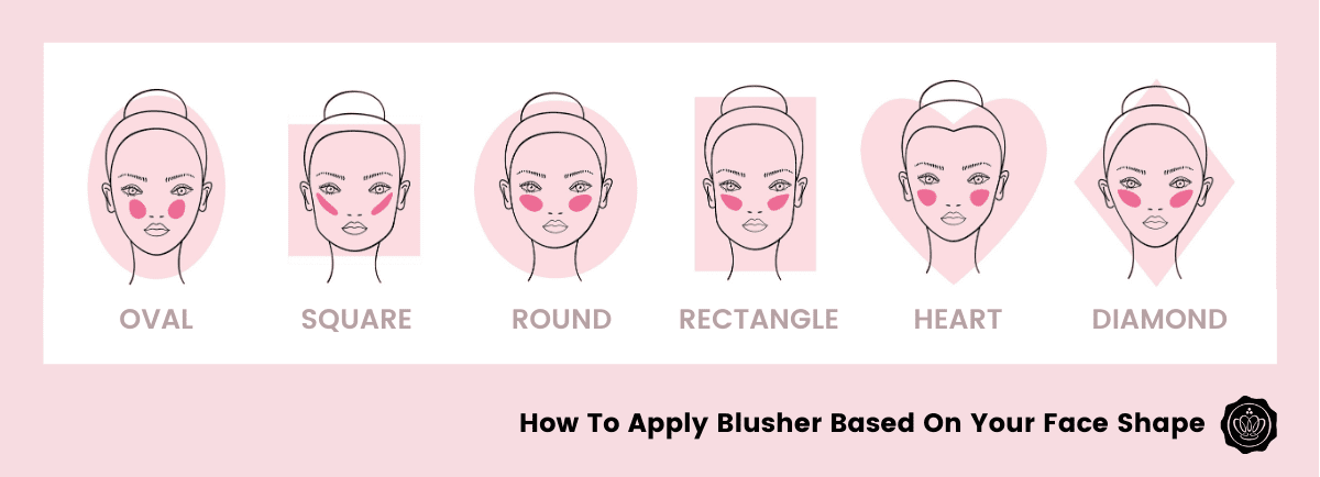 how-to-apply-blusher-based-on-face-shape-glossybox
