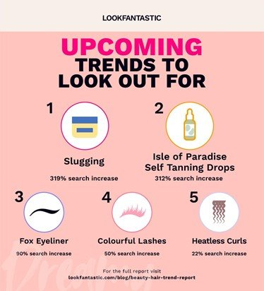 upcoming trends