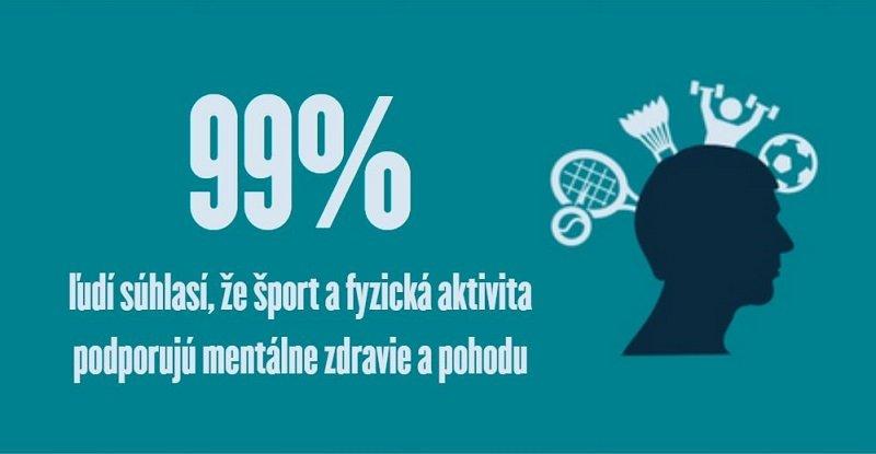 vplyv športu na psychické zdravie