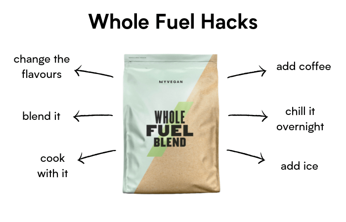 Myvegan Whole Fuel tips