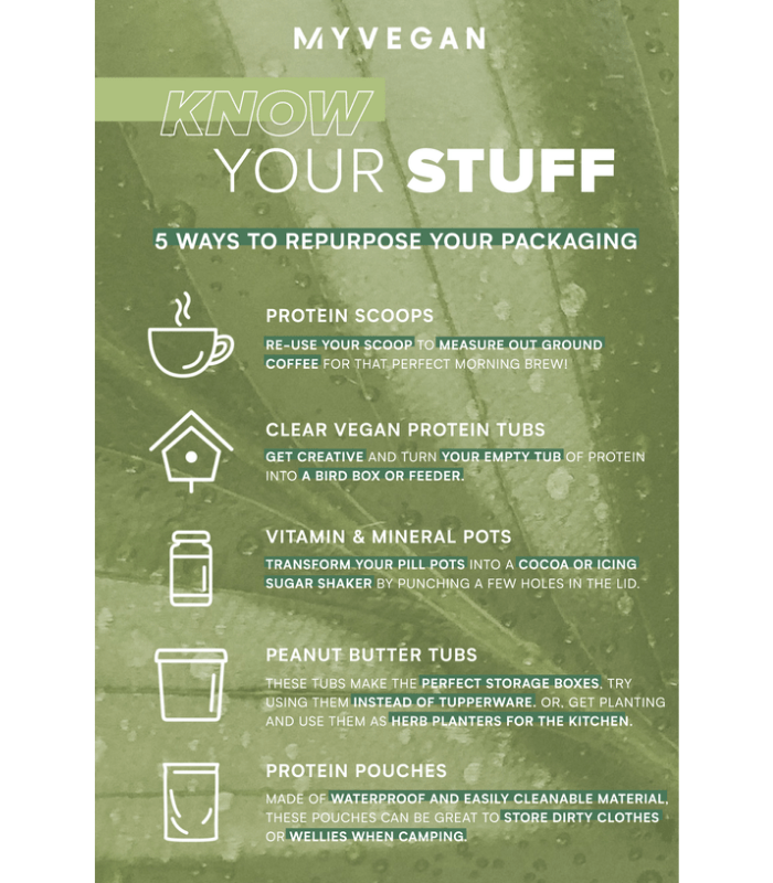 Know Your Stuff Infographic