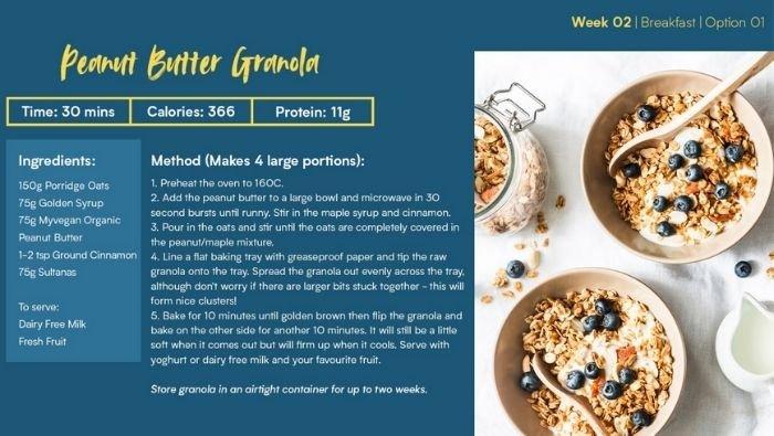 Vegan Peanut Butter Granola