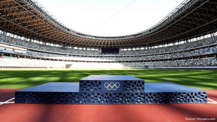 Tokyo Olympics 2020 | Myvegan