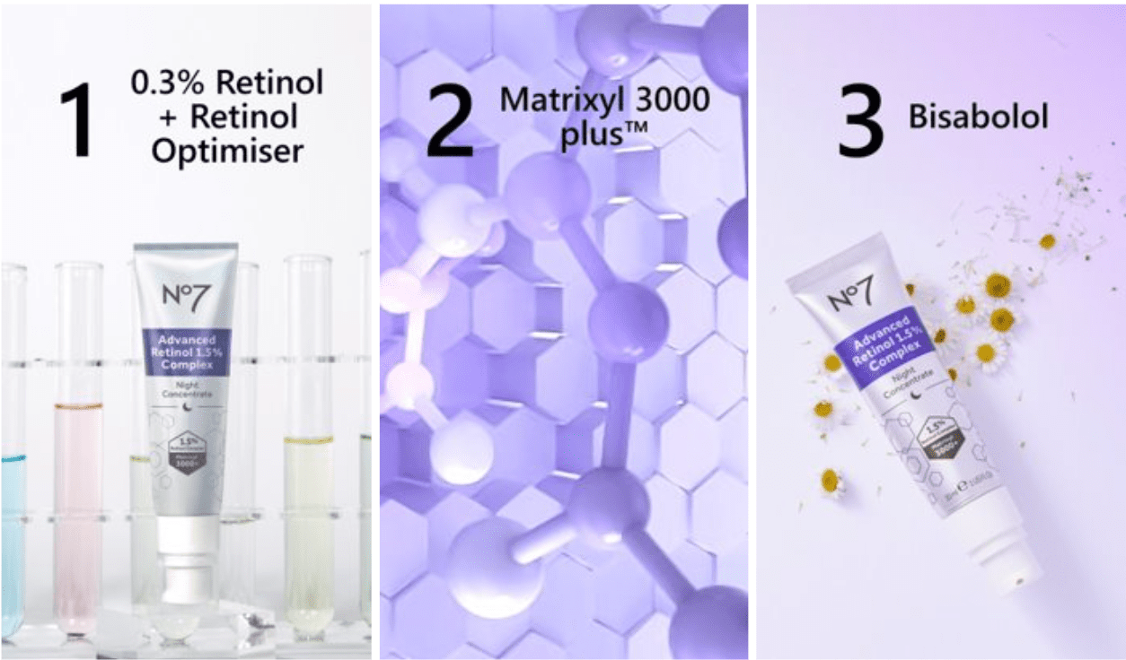 The three core ingredients of No7's Advanced Retinol 1.5% Complex Night Concentrate