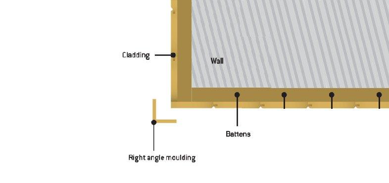 External corners