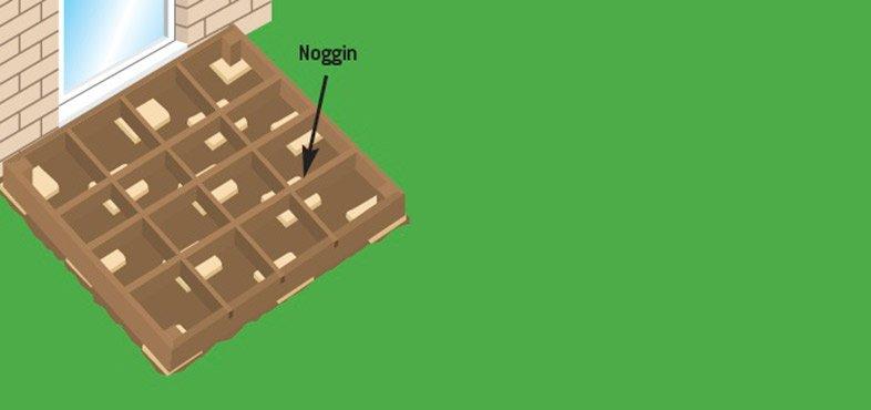 Deck boards or noggins
