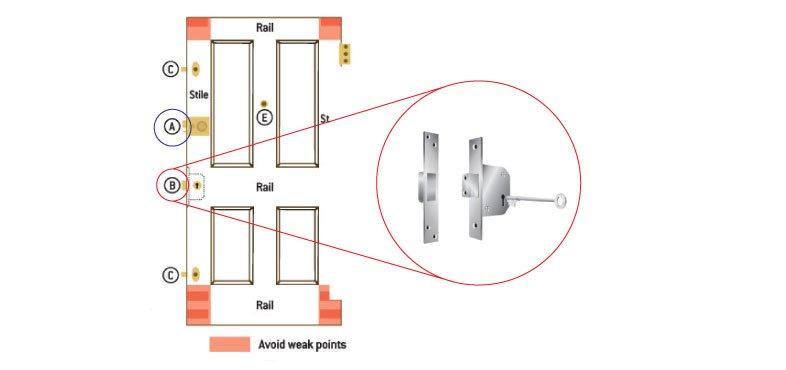 Fit 2 locks on your front door