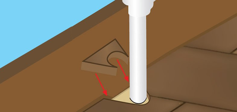 fitting laminate around a pipe