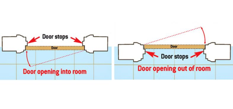 Avoid narrow strips at edges and doorways