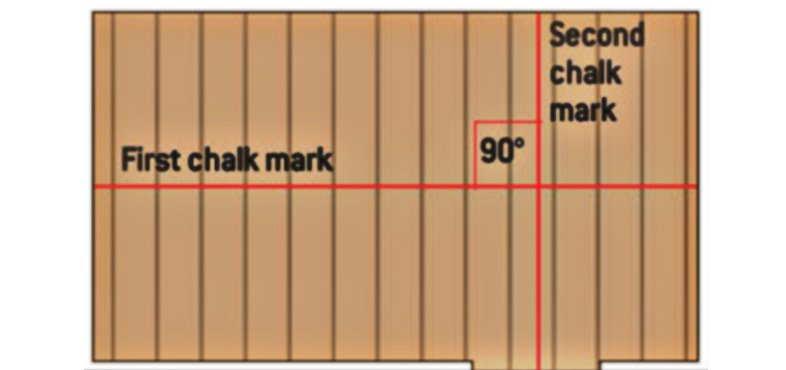 mark a second line at 90° to the first line