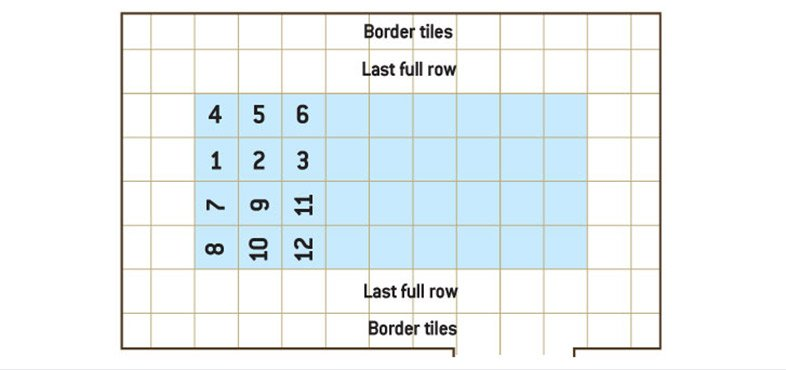 leave the last full row and border tiles
