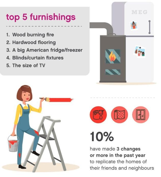 top 5 furnishings