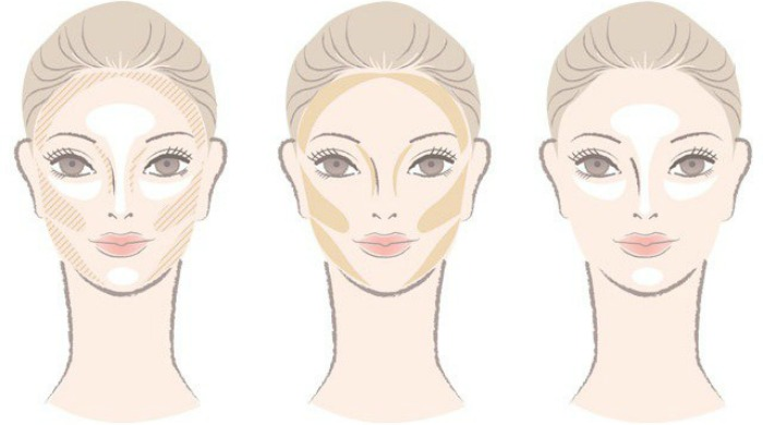 A diagram showing you how to contour.