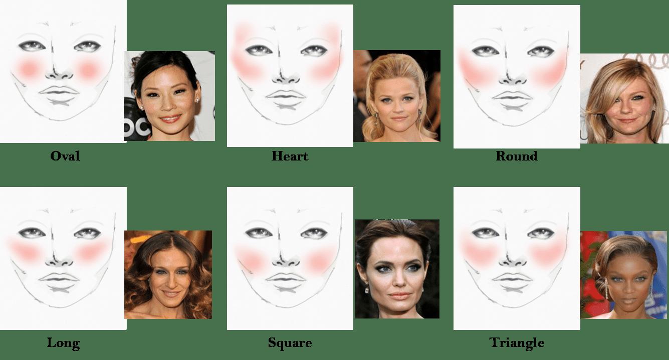 Visuel application blush