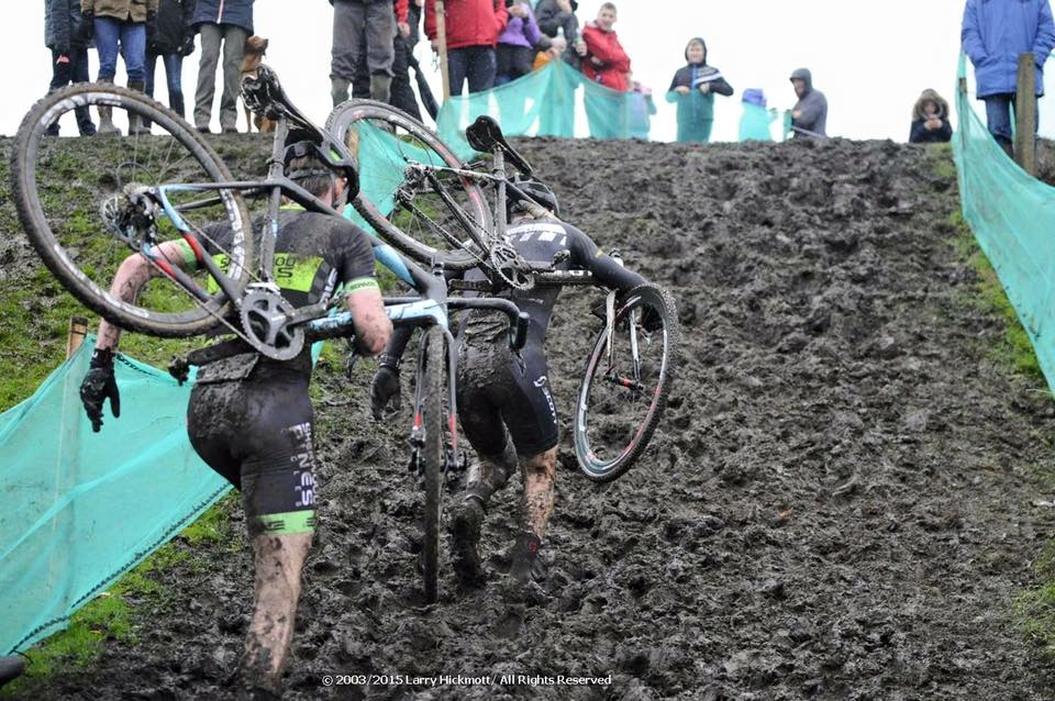 What is Cyclo-cross?