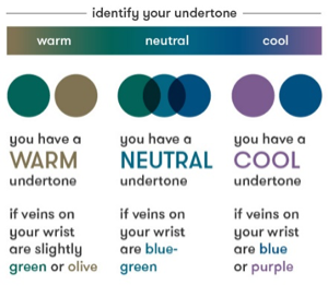 Dermablend: Identify Your Undertone