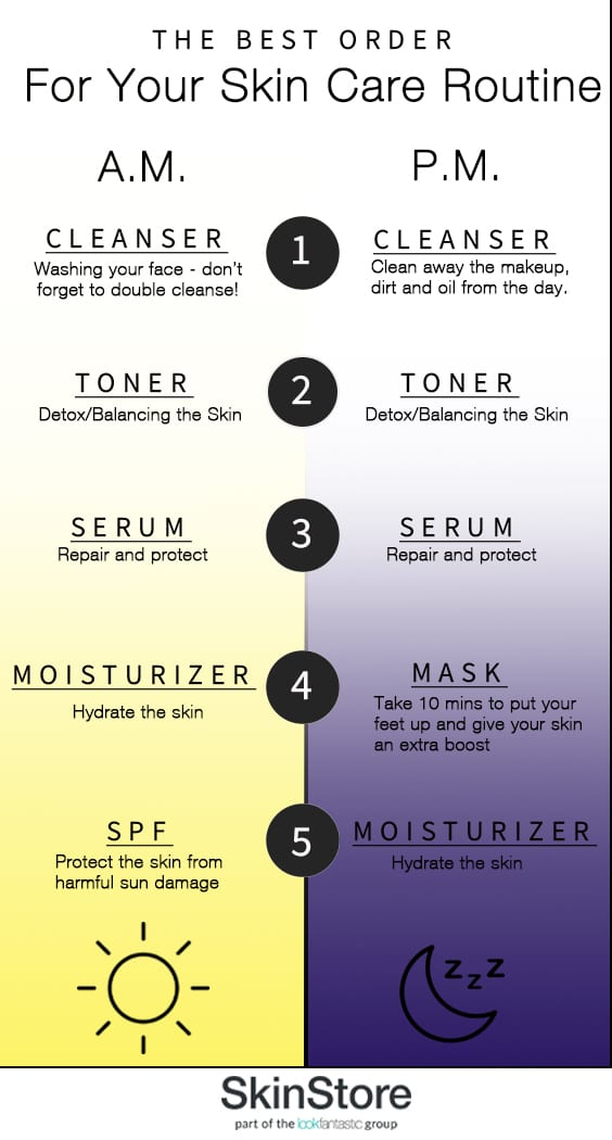 How To Build A Skin Care Routine The Ultimate Guide Skinstore