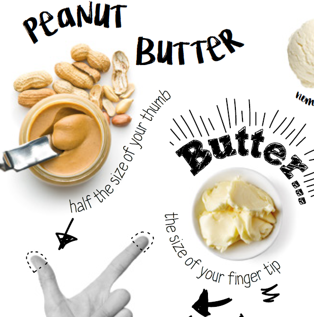 Exante Peanut Butter and Butter Portion Guide