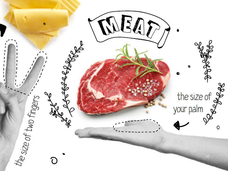 Exante Cheese and Meat Portion Guide
