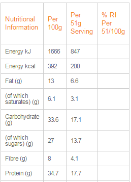 Exante Cherries and Berries Nutritional Info