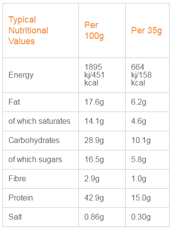 Choco Balls Nutritionals