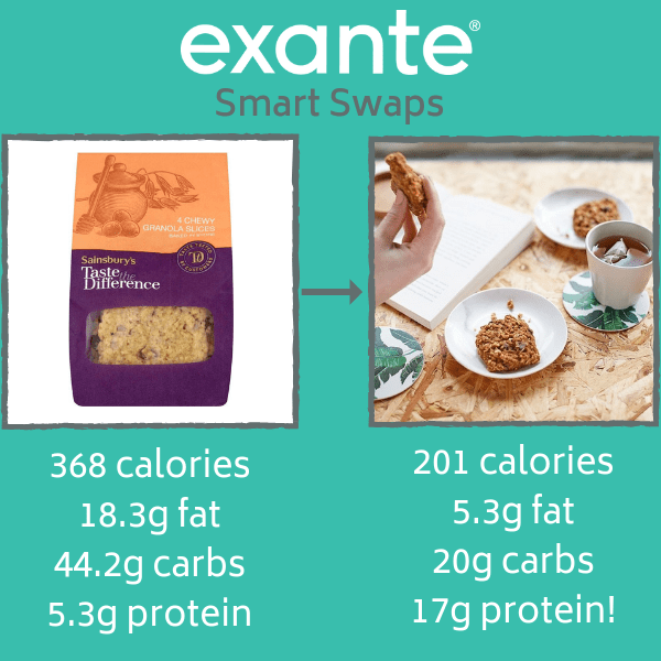 Exante smart food swaps for flapjack