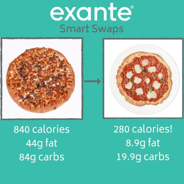 exante smart swaps normal pizza to exante pizza
