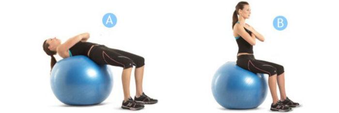 Подъем корпуса на мяче
