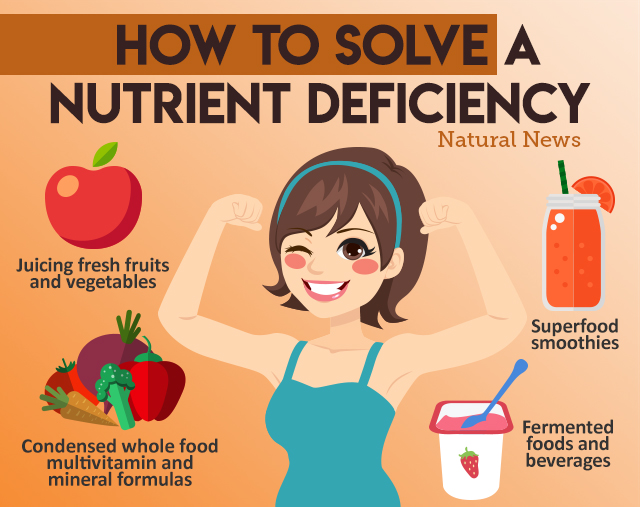 how-to-solve-a-nutrient-deficiency