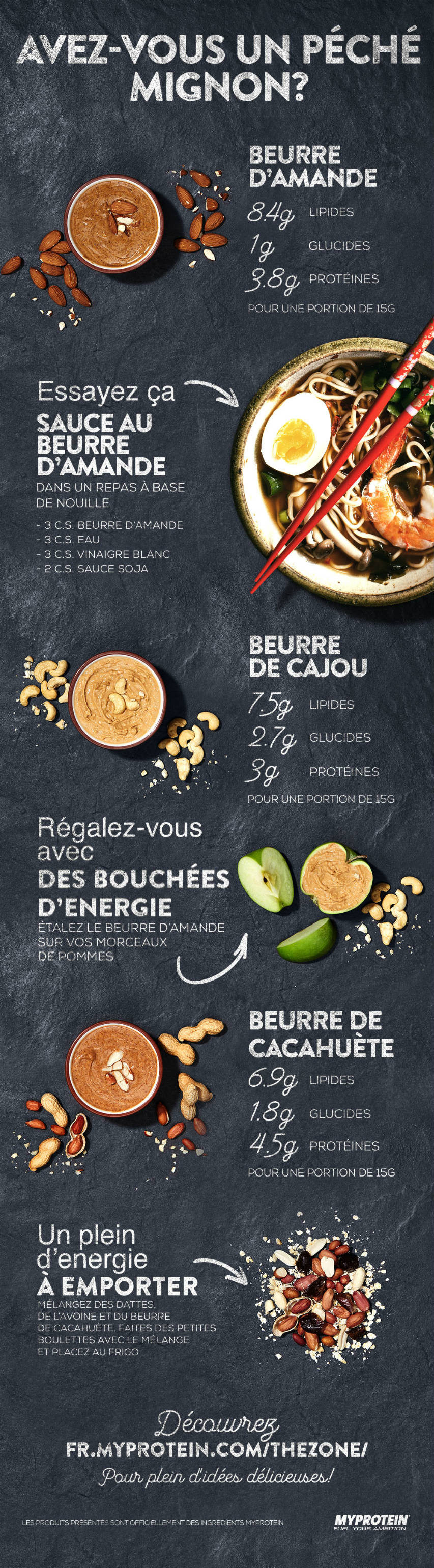 Nut-Butters-infographic-FR resize