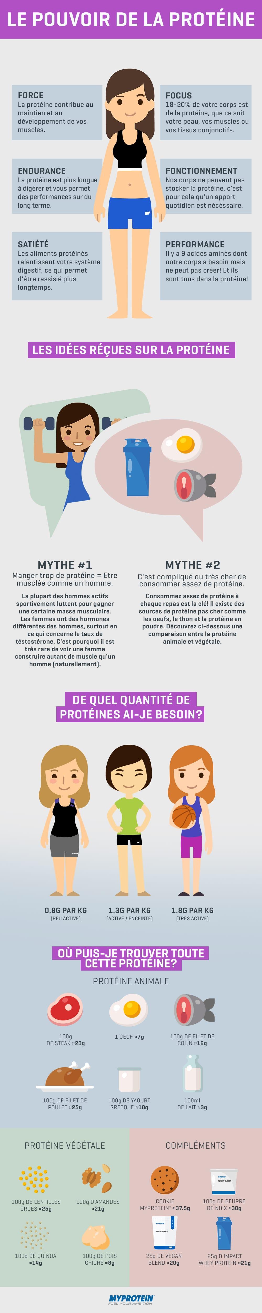 infographie femme